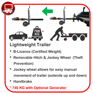 light-wieth-trailer-min
