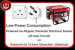 low-power-min
