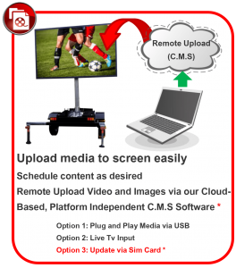 upload-media-min